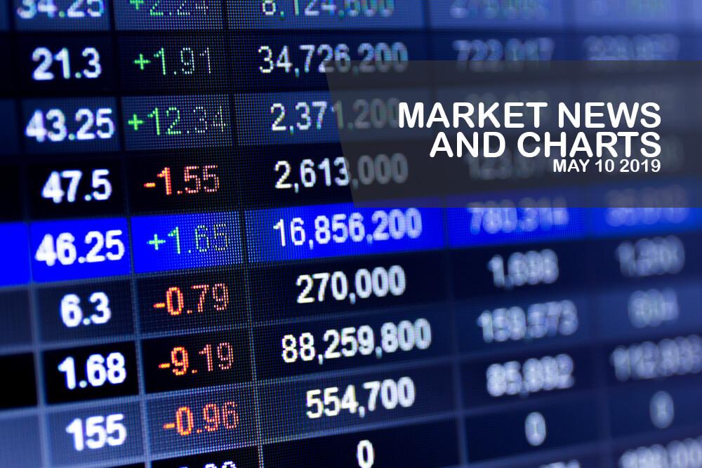 Market-News-and-Charts-May - 10-2019-Finance-Brokerage-1