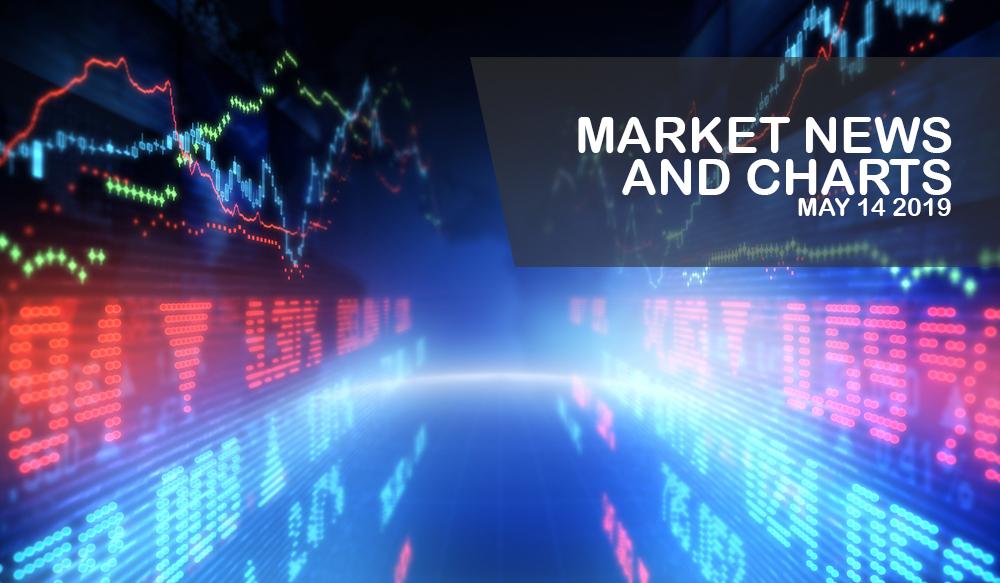 Market-News-and-Charts-May - 14-2019-Finance-Brokerage-1