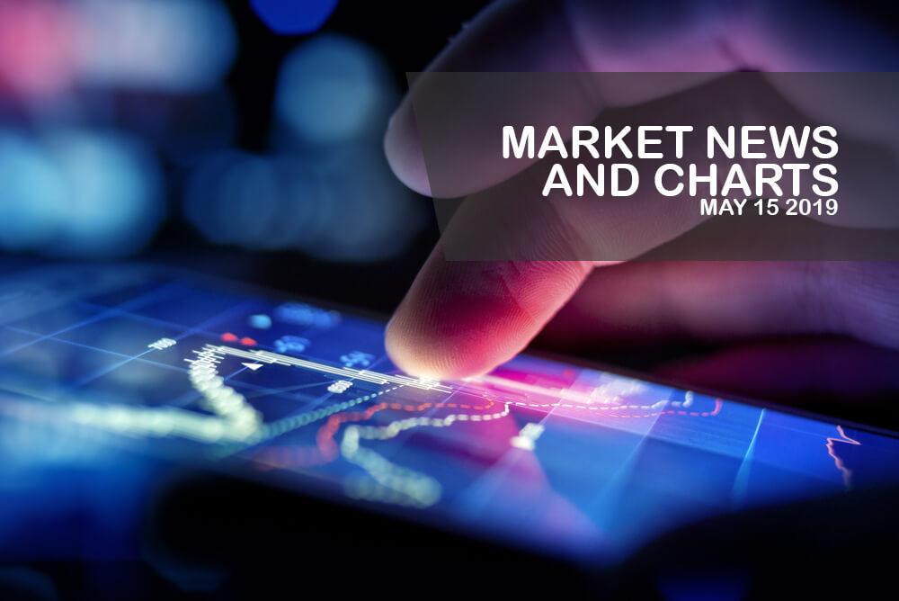 Market-News-and-Charts-May - 15-2019-Finance-Brokerage-1