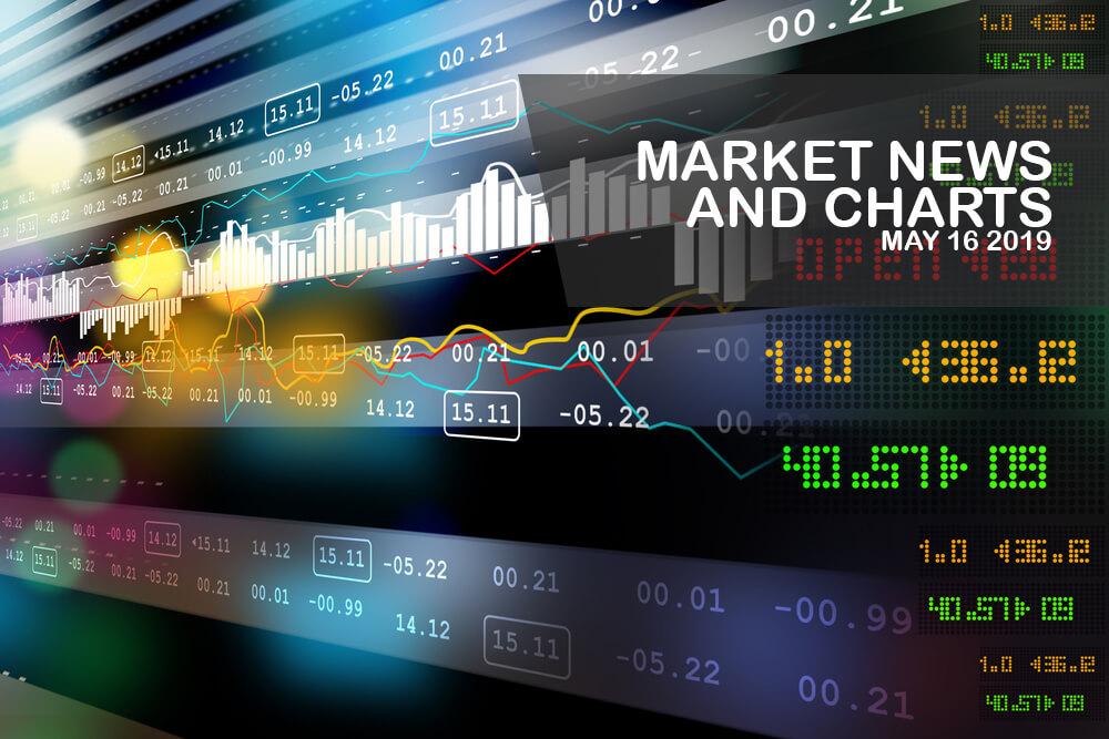 Market-News-and-Charts-May - 16-2019-Finance-Brokerage-1