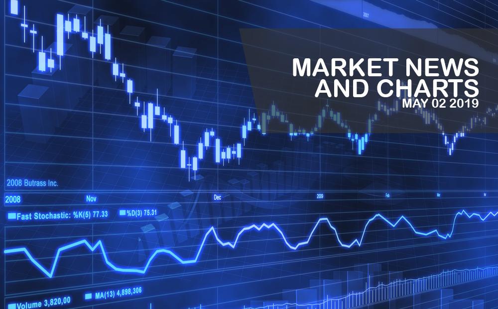 Market-News-and-Charts-May - 2-2019-Finance-Brokerage-1