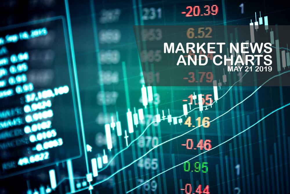 Market-News-and-Charts-May - 21-2019-Finance-Brokerage-1