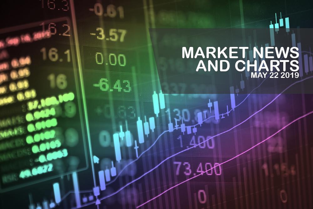 Market-News-and-Charts-May - 22-2019-Finance-Brokerage-1
