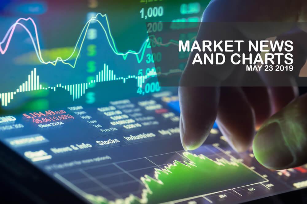 Market-News-and-Charts-May - 23-2019-Finance-Brokerage-1