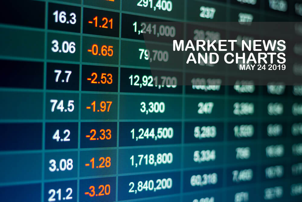 Market-News-and-Charts-May - 24-2019-Finance-Brokerage-1