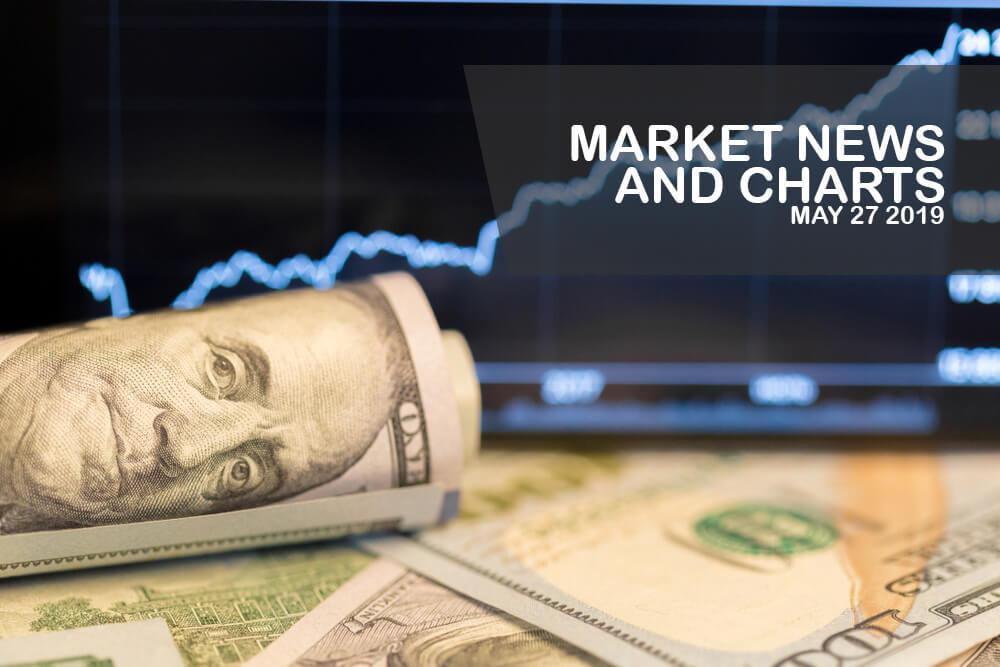 Market-News-and-Charts-May - 27-2019-Finance-Brokerage-1