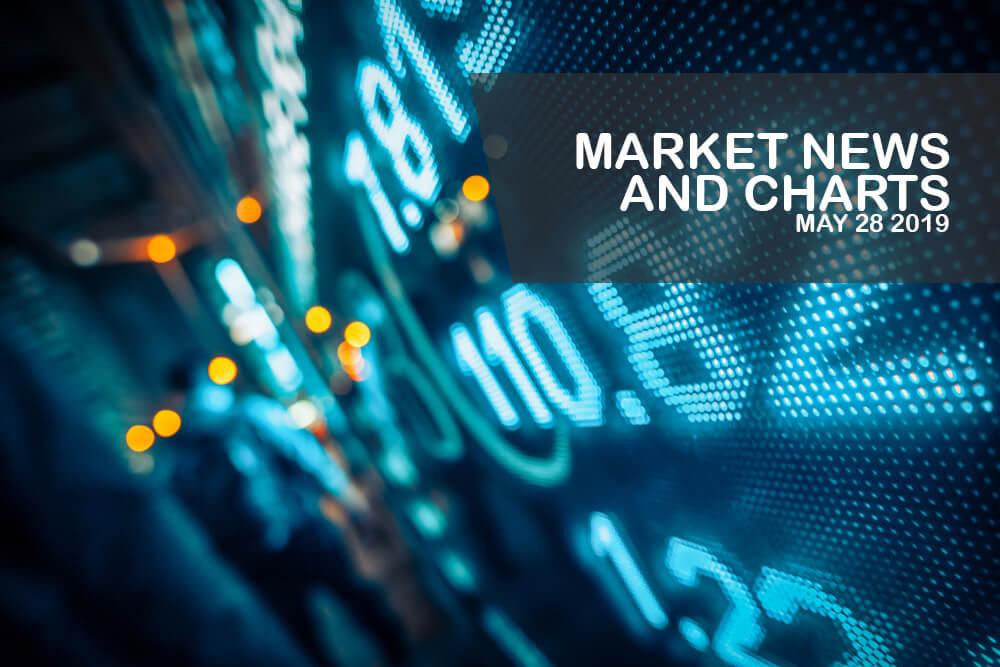 Market-News-and-Charts-May - 28-2019-Finance-Brokerage-1