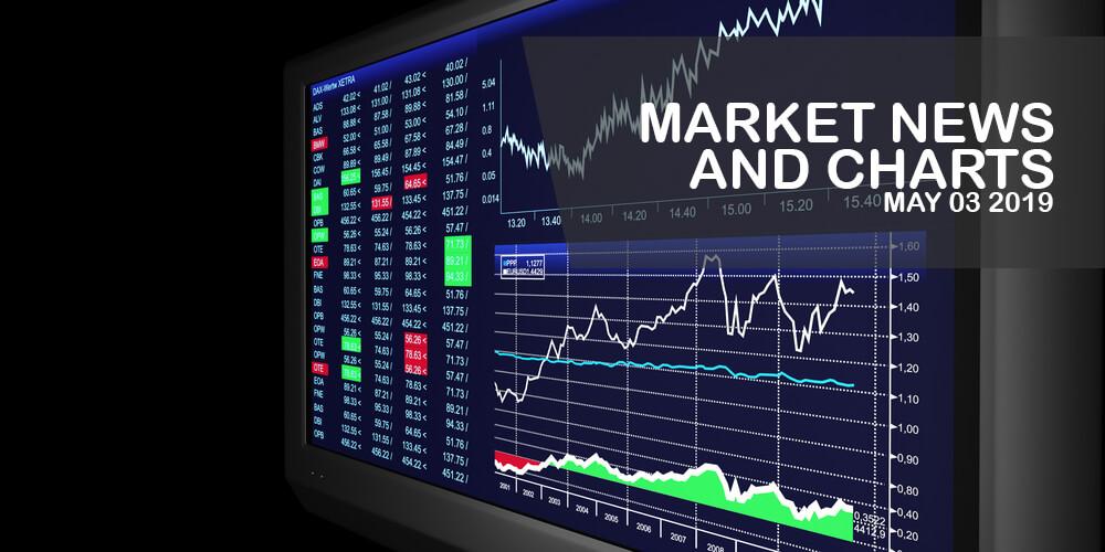 Market-News-and-Charts-May - 3-2019-Finance-Brokerage-1