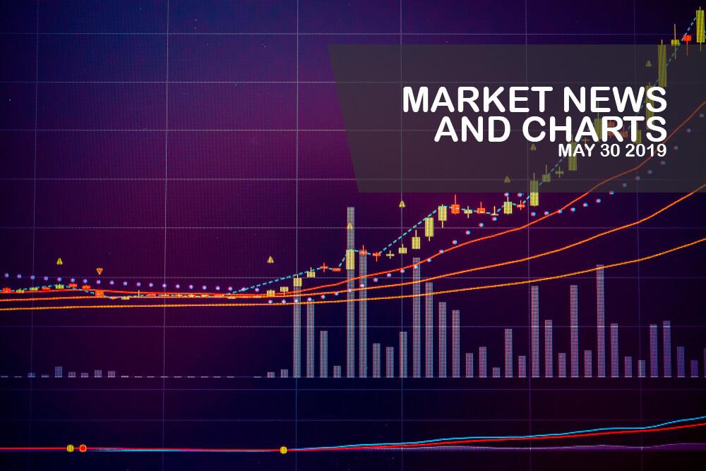 Market-News-and-Charts-May - 30 -2019-Finance-Brokerage-1