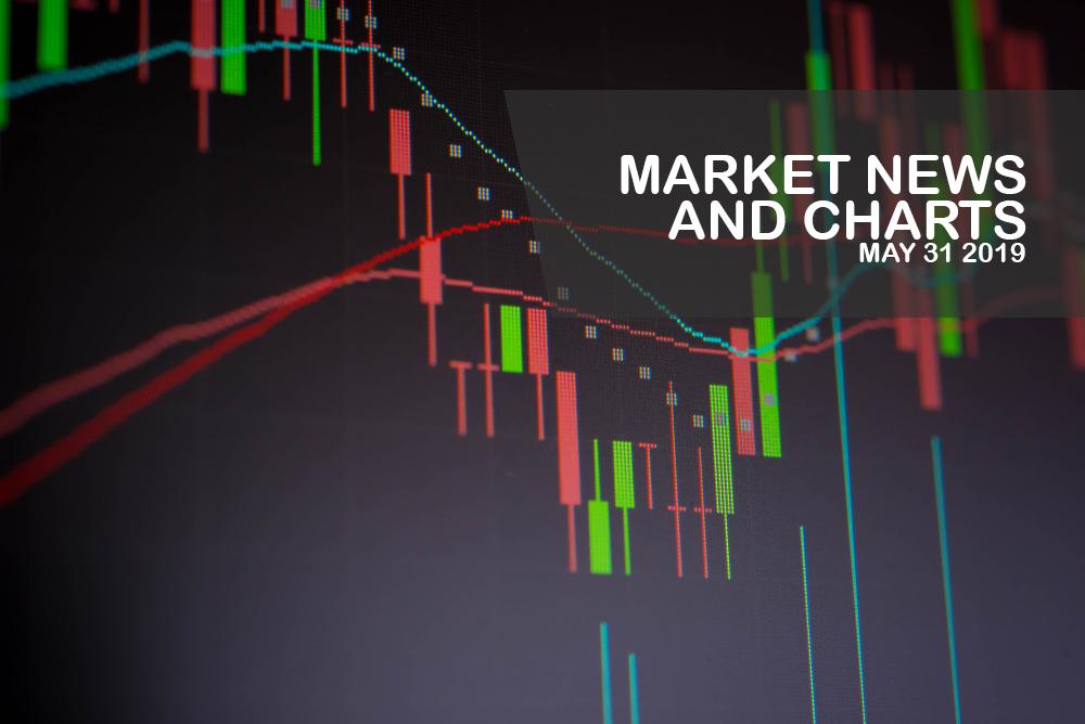 Market-News-and-Charts-May - 31 -2019-Finance-Brokerage-1