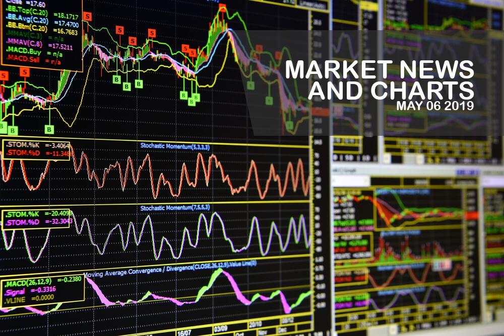 Market-News-and-Charts-May - 6-2019-Finance-Brokerage-1