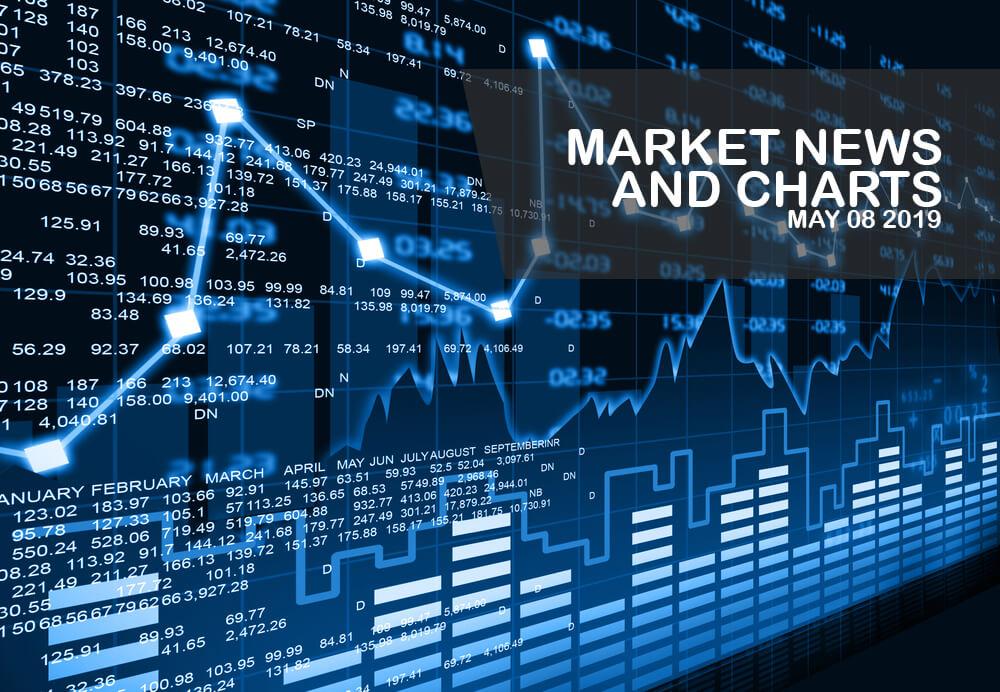 Market-News-and-Charts-May - 8-2019-Finance-Brokerage-1