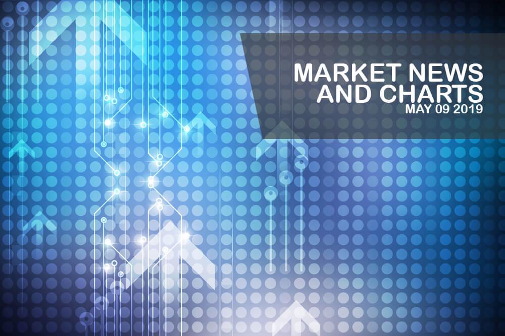 Market-News-and-Charts-May - 9-2019-Finance-Brokerage-1