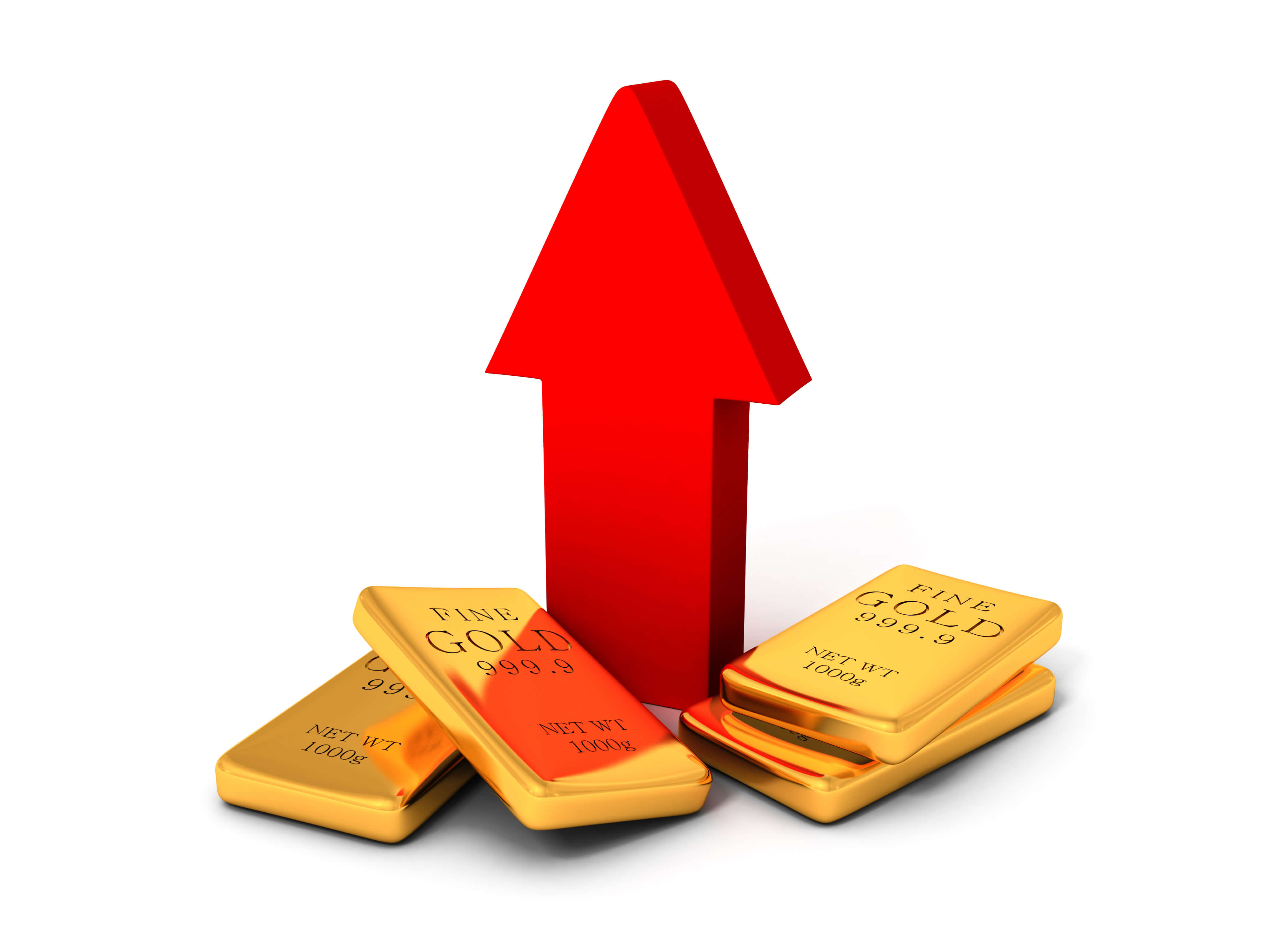 Spot gold prices during the geopolitical tensions