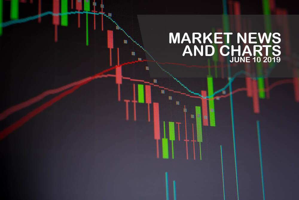 Market-News-and-Charts-June - 10-2019-Finance-Brokerage-1
