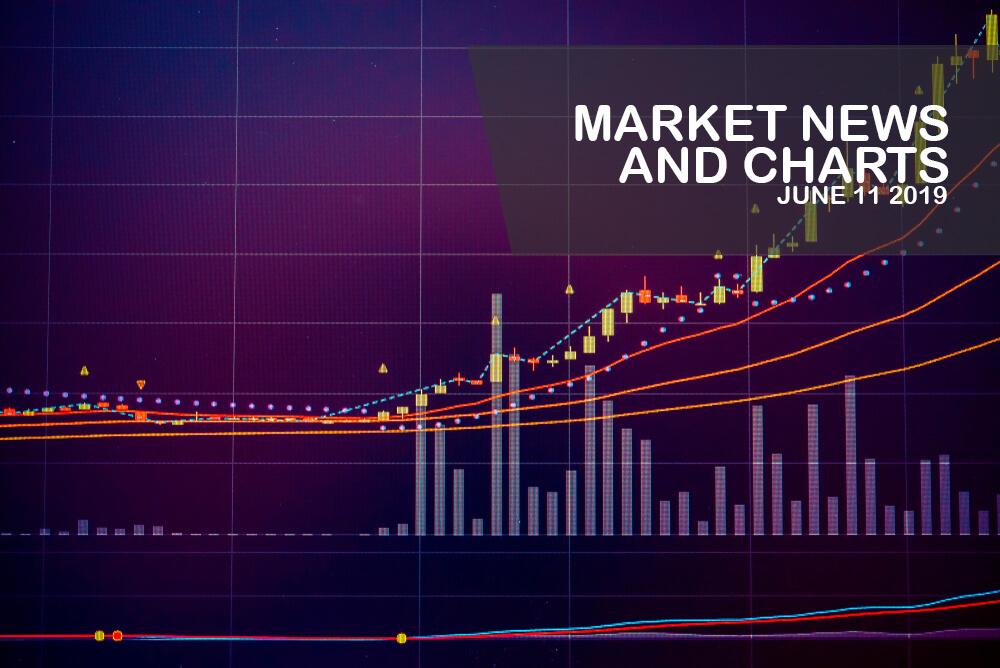 Market-News-and-Charts-June - 11-2019-Finance-Brokerage-1