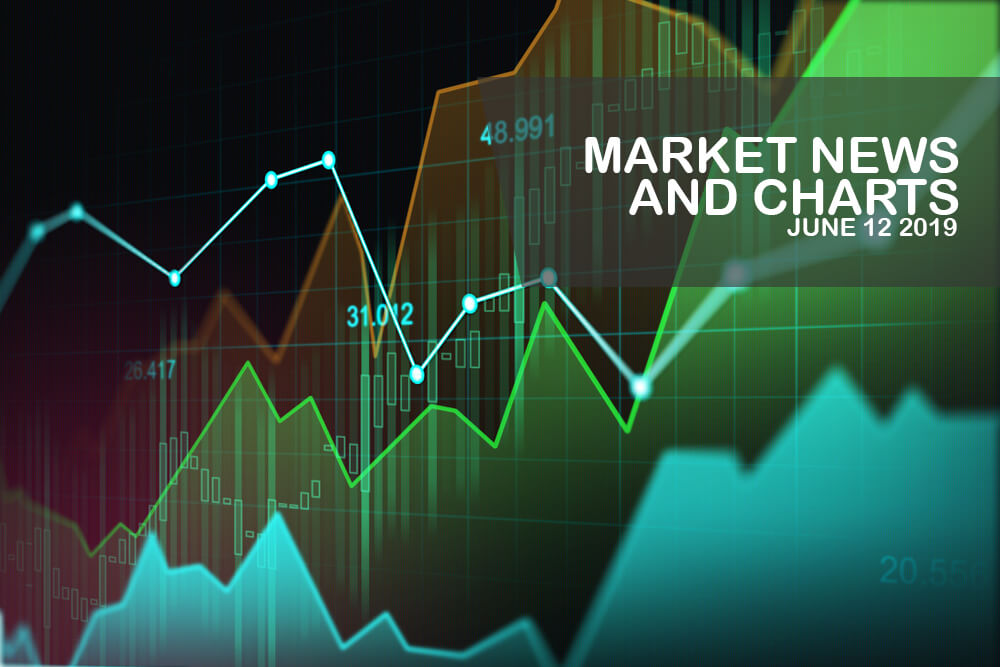 Market-News-and-Charts-June - 12-2019-Finance-Brokerage-1