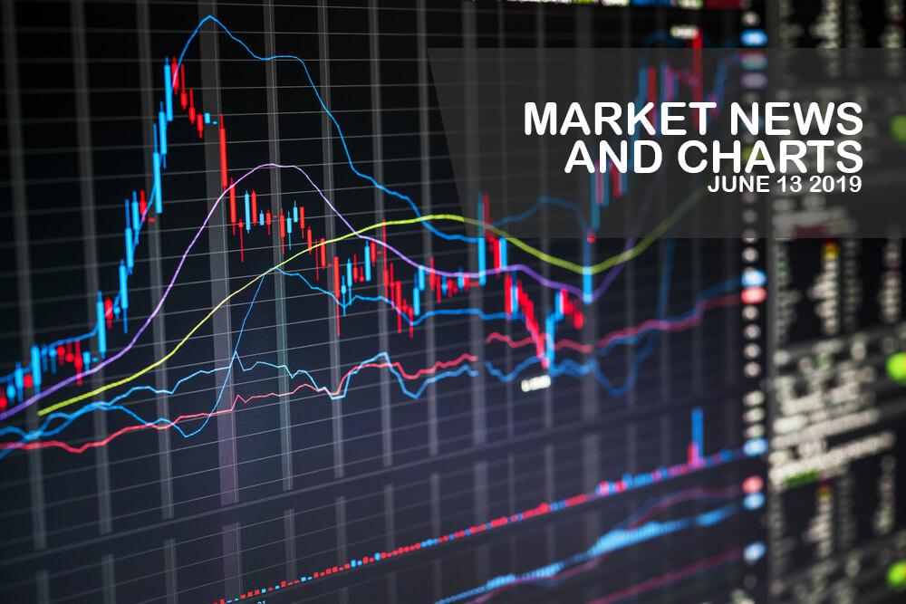 Market-News-and-Charts-June - 13-2019-Finance-Brokerage-1
