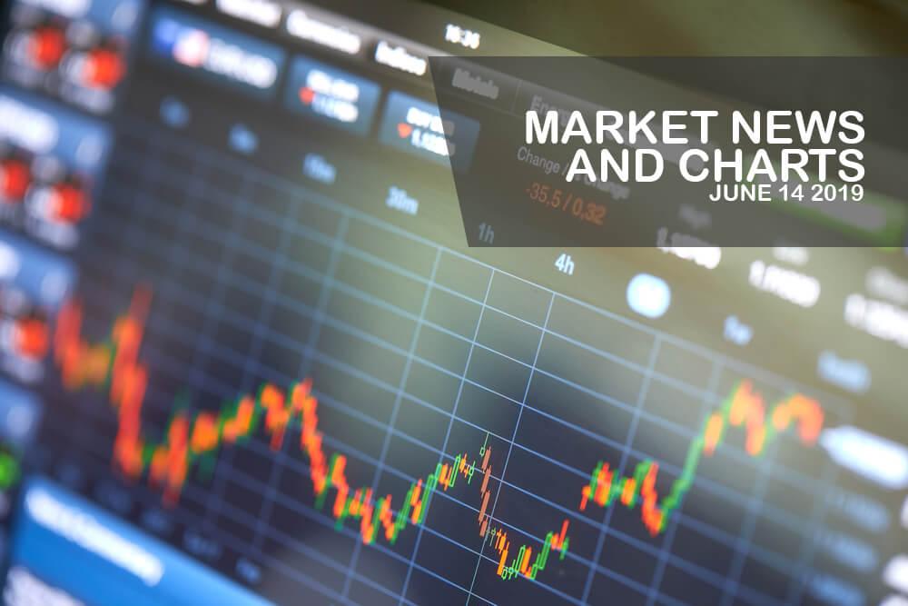 Market-News-and-Charts-June - 14-2019-Finance-Brokerage-1