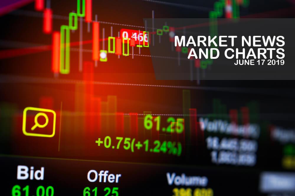 Market-News-and-Charts-June - 17-2019-Finance-Brokerage-1