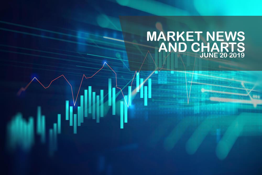 Market-News-and-Charts-June - 20-2019-Finance-Brokerage-1