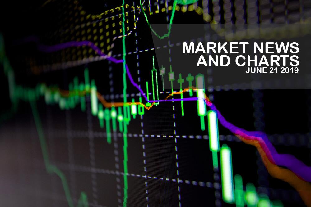 Market-News-and-Charts-June - 21-2019-Finance-Brokerage-1