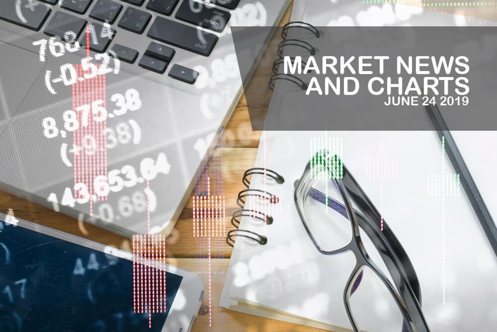 Market-News-and-Charts-June - 24-2019-Finance-Brokerage-1