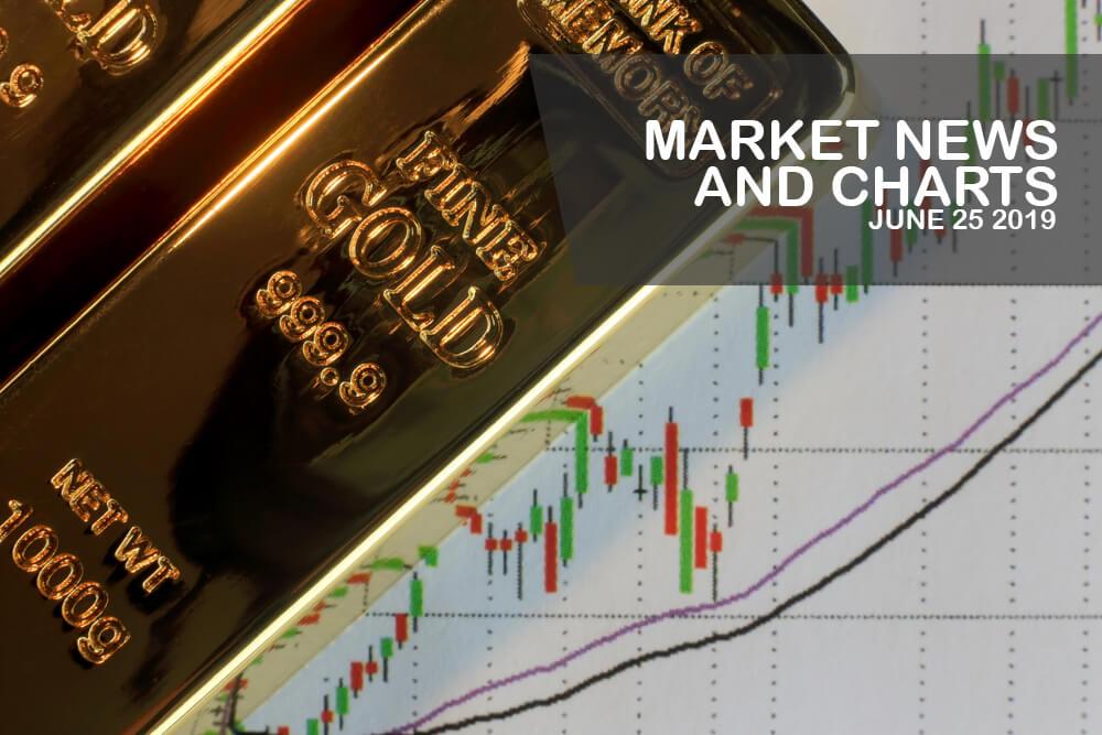 Market-News-and-Charts-June - 25-2019-Finance-Brokerage-1