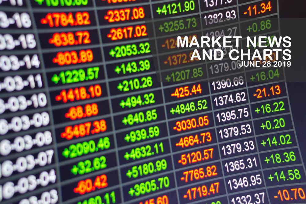 Market-News-and-Charts-June - 28-2019-Finance-Brokerage-1