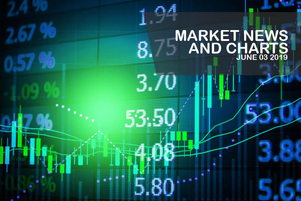 Market-News-and-Charts-June - 3-2019-Finance-Brokerage-1