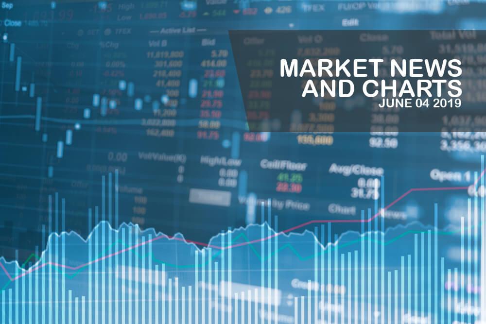 Market-News-and-Charts-June - 4-2019-Finance-Brokerage-1