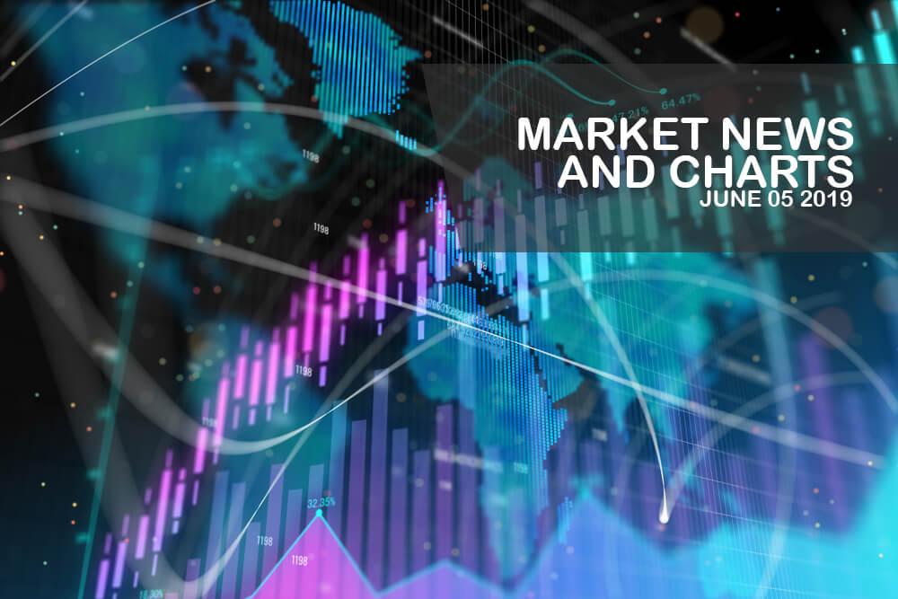 Market-News-and-Charts-June - 5-2019-Finance-Brokerage-1