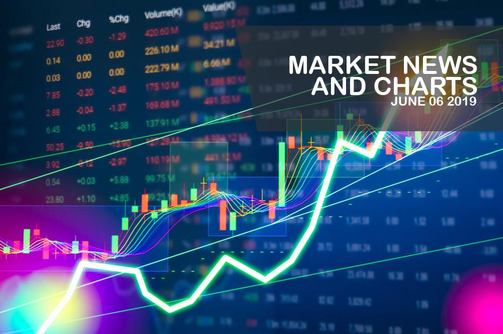 Market-News-and-Charts-June - 6-2019-Finance-Brokerage-1