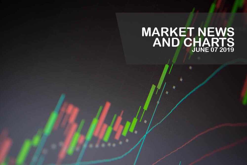 Market-News-and-Charts-June - 7-2019-Finance-Brokerage-1