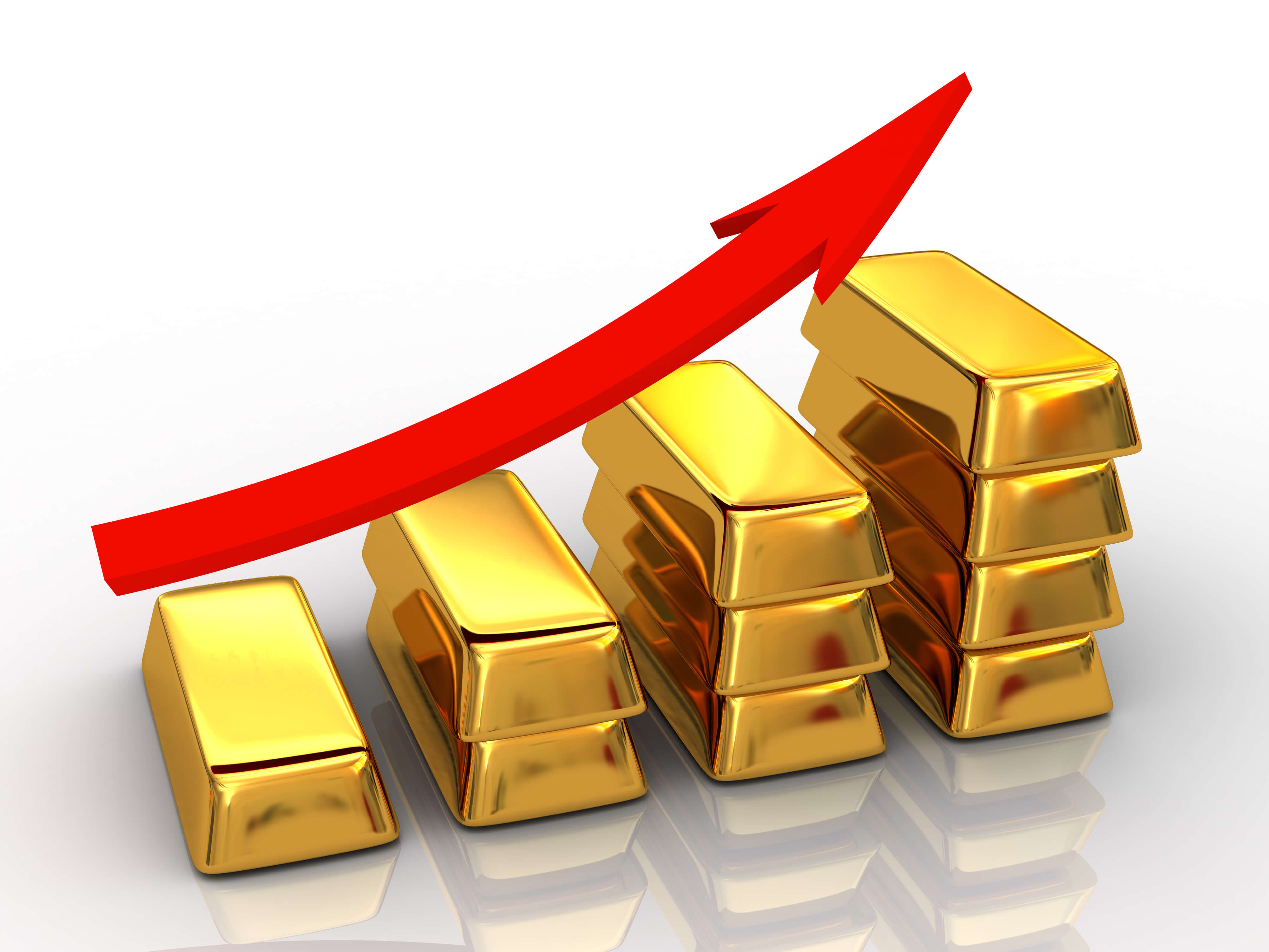 Spot price of gold and interest rate cut
