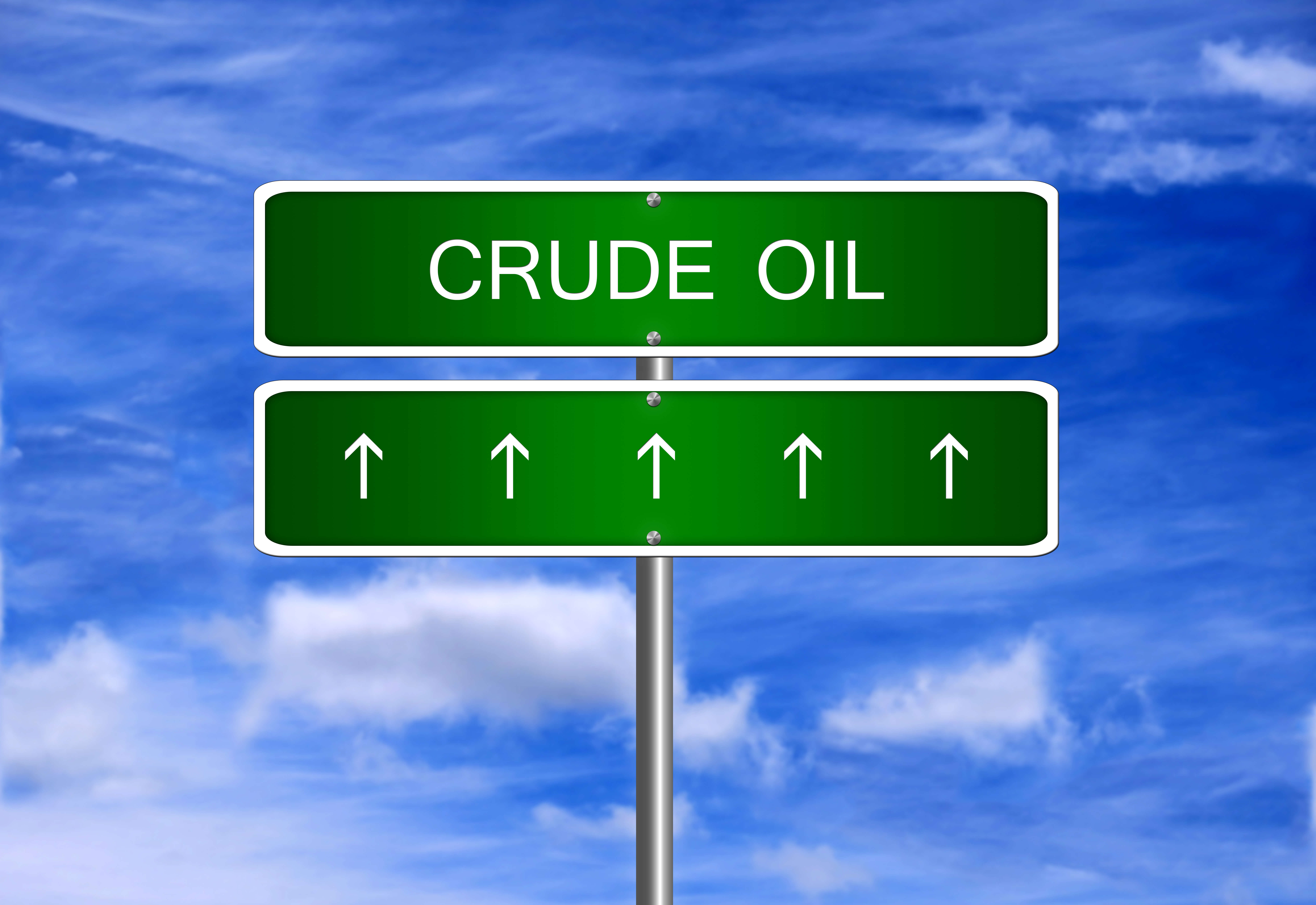 WTI crude and regional tensions