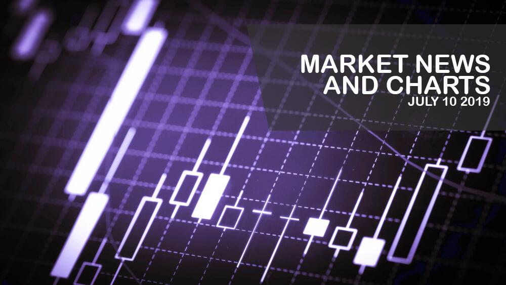 Market-News-and-Charts-July - 10-2019-Finance-Brokerage-1