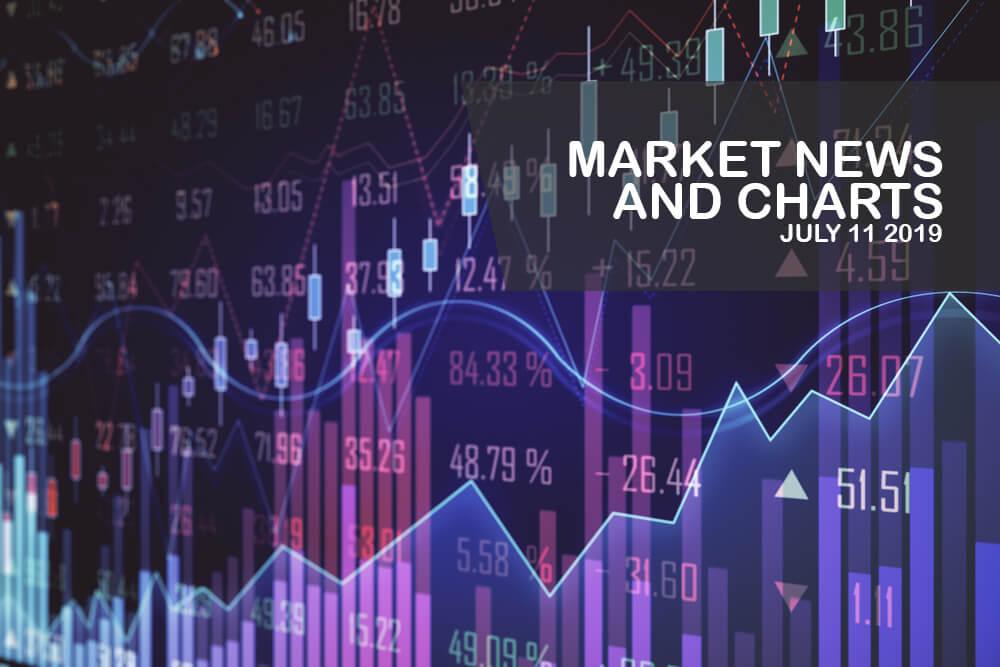 Market-News-and-Charts-July - 11-2019-Finance-Brokerage-1