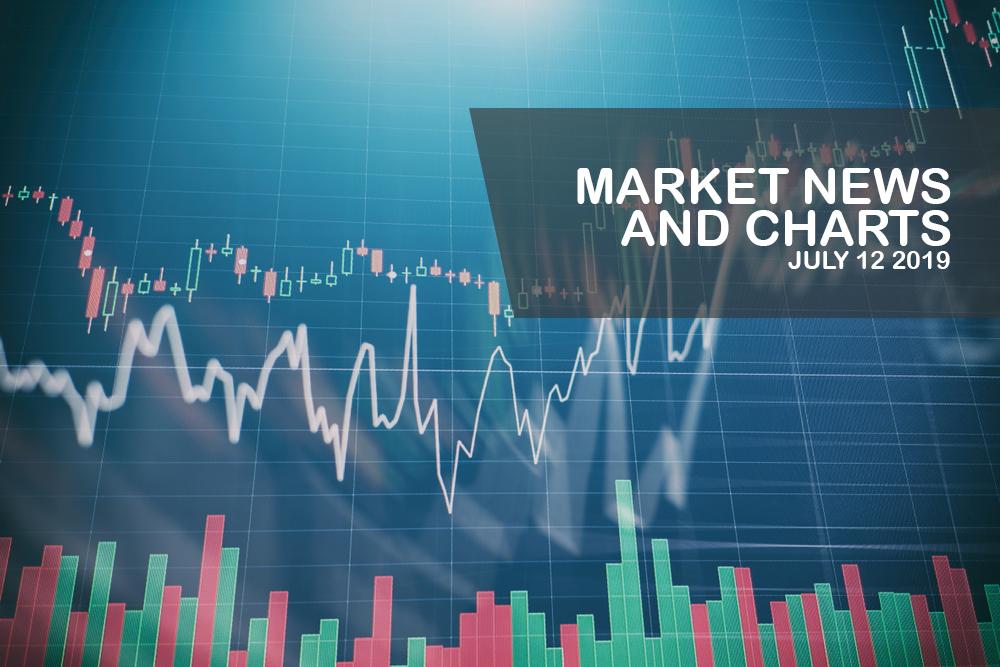 Market-News-and-Charts-July - 12-2019-Finance-Brokerage-1