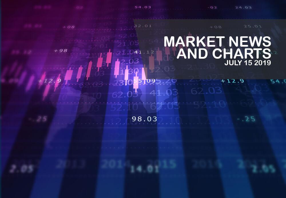 Market-News-and-Charts-July - 15-2019-Finance-Brokerage-1