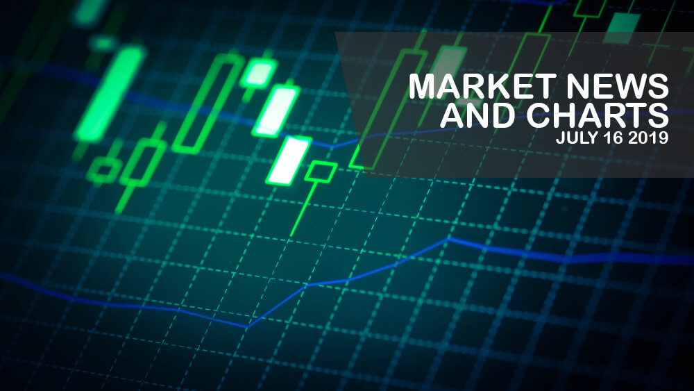Market-News-and-Charts-July - 16-2019-Finance-Brokerage-1