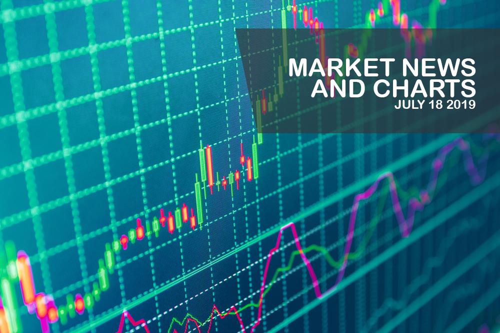 Market-News-and-Charts-July - 18-2019-Finance-Brokerage-1