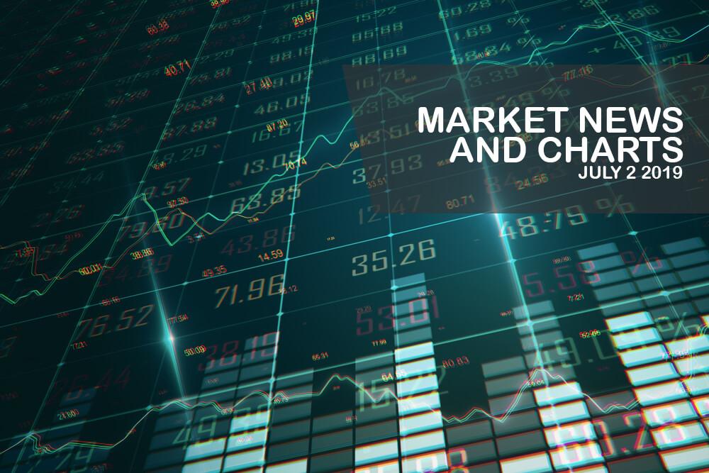 Market-News-and-Charts-July - 2-2019-Finance-Brokerage-1