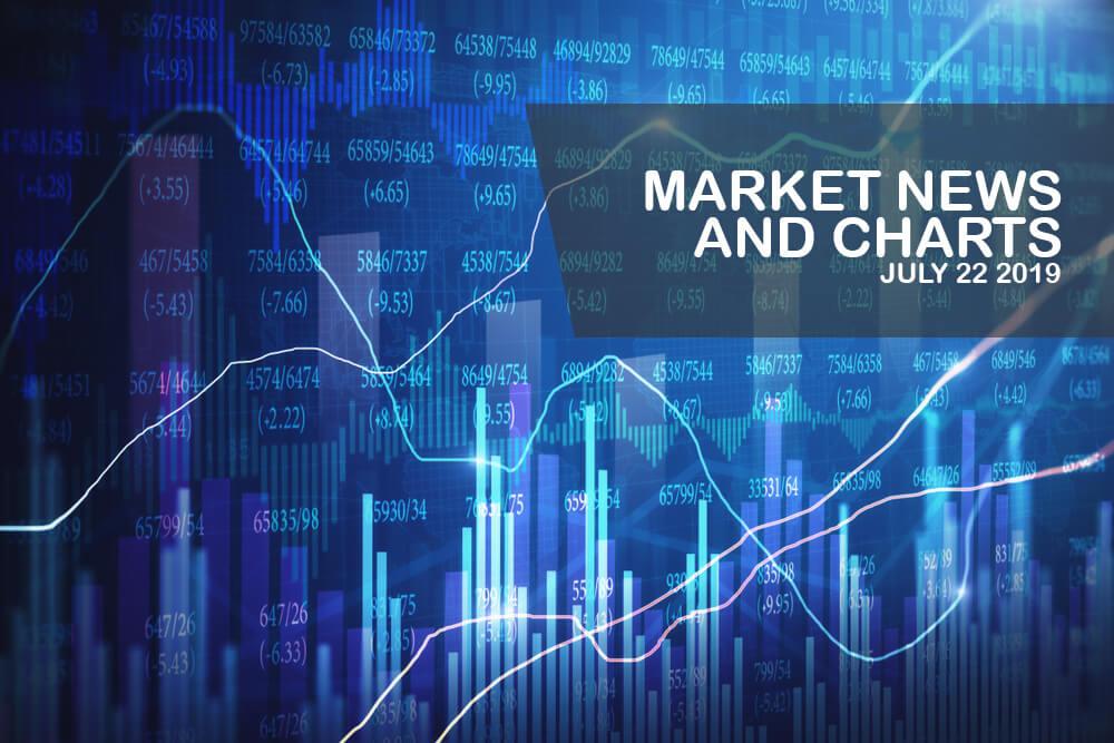 Market-News-and-Charts-July - 22-2019-Finance-Brokerage-1