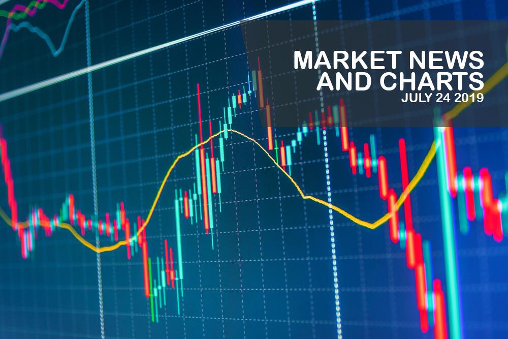Market-News-and-Charts-July - 24-2019-Finance-Brokerage-1
