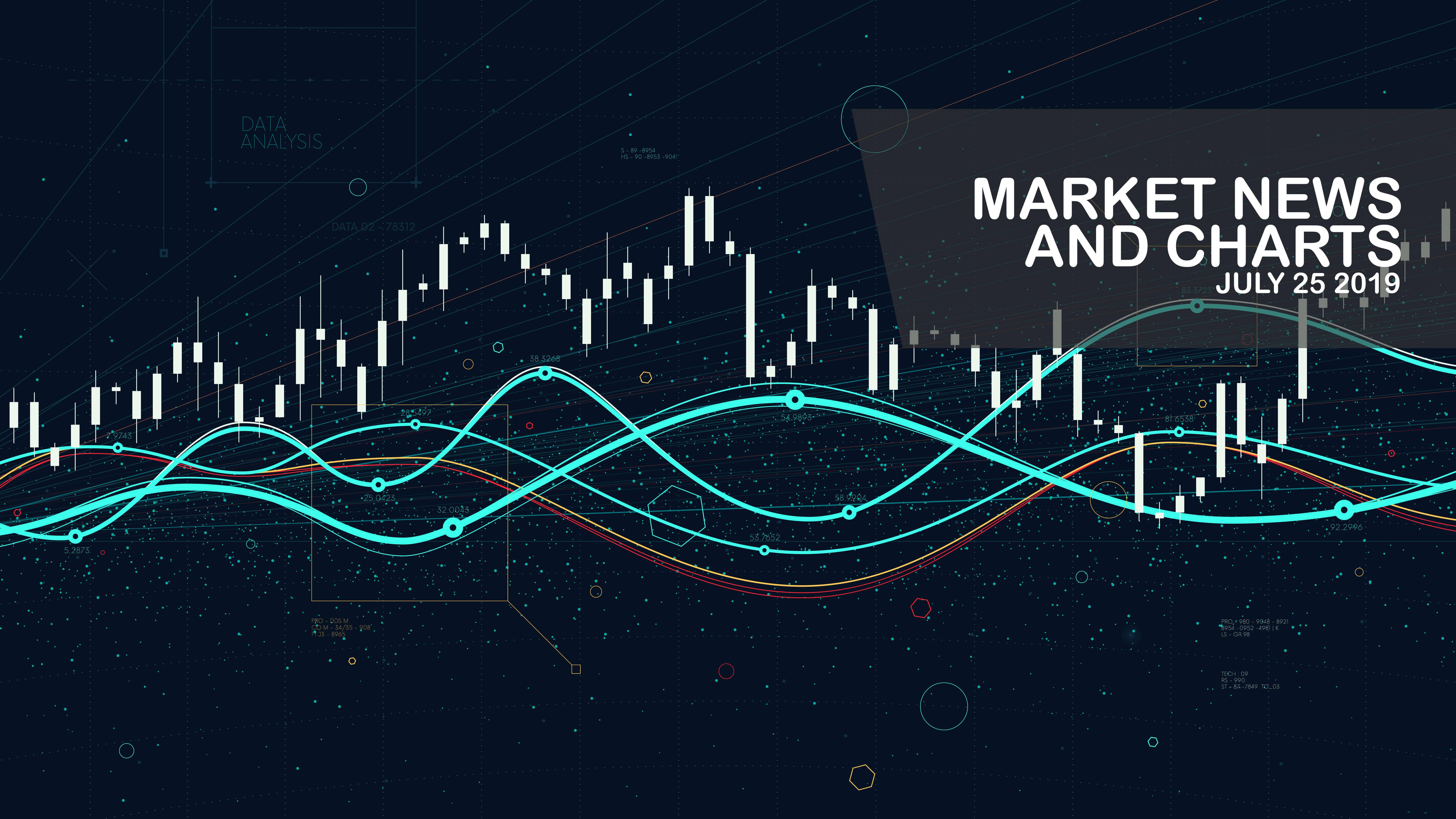 Market-News-and-Charts-July - 25-2019-Finance-Brokerage-1
