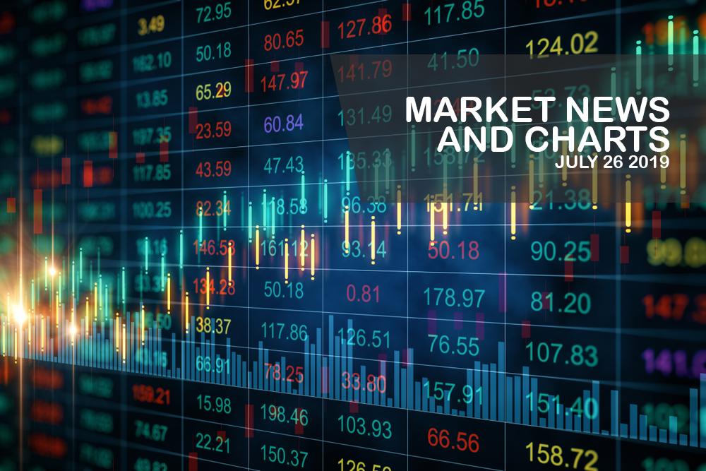 Market-News-and-Charts-July - 26-2019-Finance-Brokerage-1