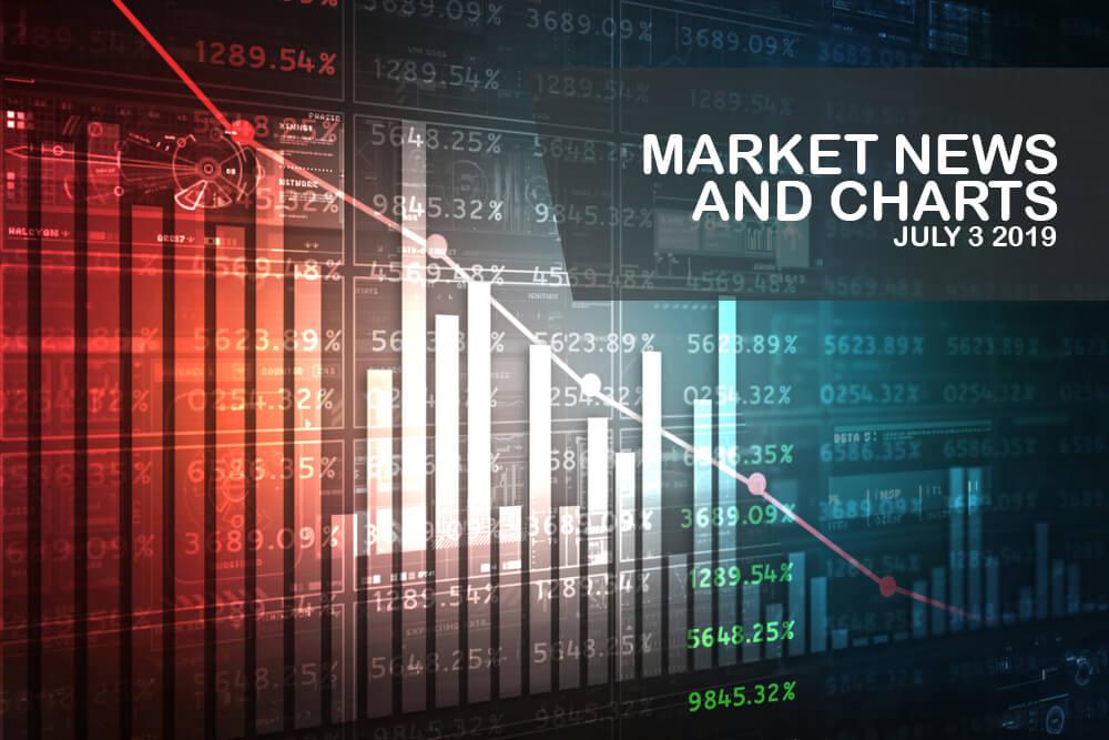Market-News-and-Charts-July - 3-2019-Finance-Brokerage-1
