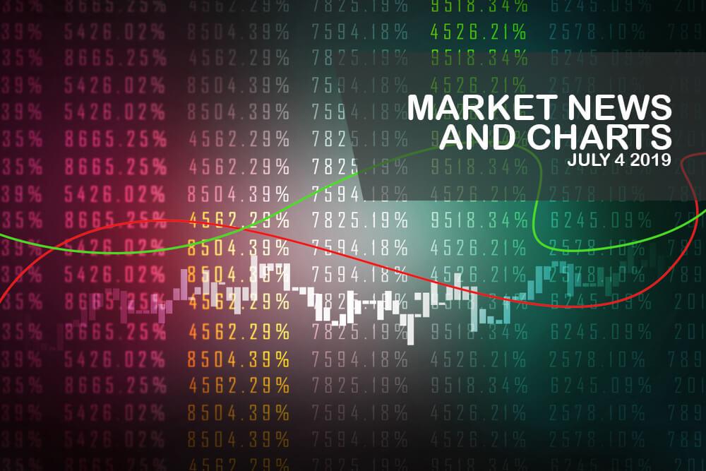 Market-News-and-Charts-July - 4-2019-Finance-Brokerage-1