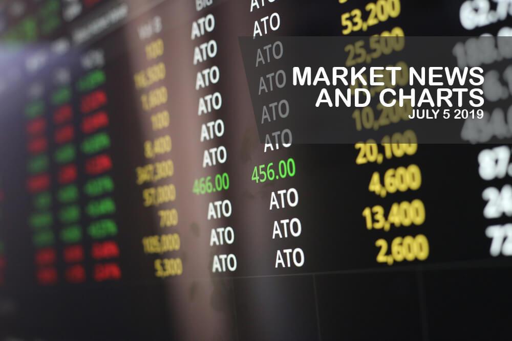 Market-News-and-Charts-July - 5-2019-Finance-Brokerage-1